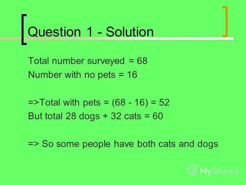 Question 1 - Solution Total number surveyed = 68 Number with no pets = 16 =>Total with pets = (68 - 16) = 52 But total 28 dogs + 32 cats = 60 => So some people have both cats and dogs