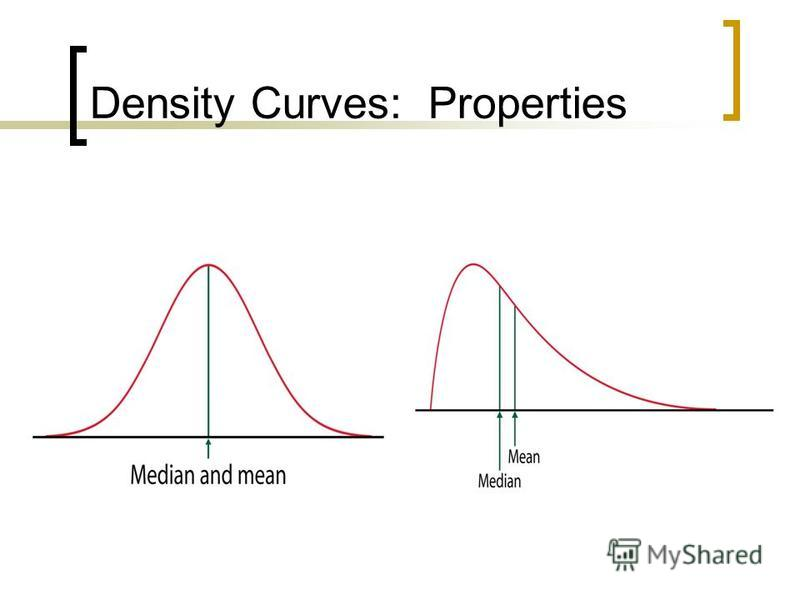 Density Curves: Properties