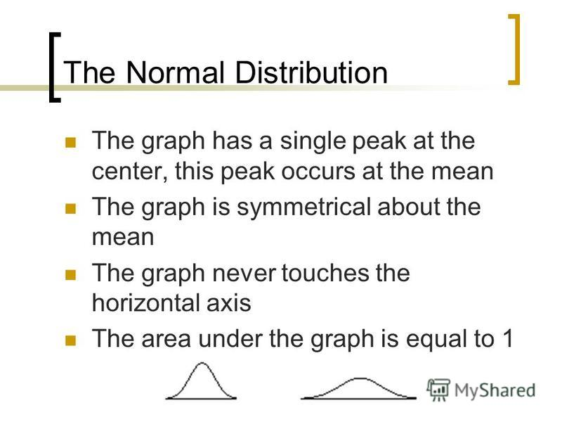 The Normal Distribution The graph has a single peak at the center, this peak occurs at the mean The graph is symmetrical about the mean The graph never touches the horizontal axis The area under the graph is equal to 1