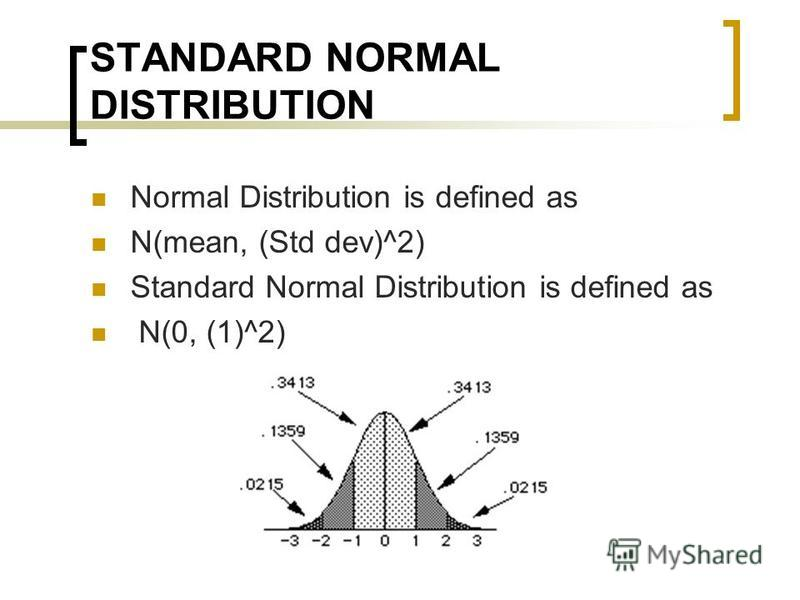 STANDARD NORMAL DISTRIBUTION Normal Distribution is defined as N(mean, (Std dev)^2) Standard Normal Distribution is defined as N(0, (1)^2)