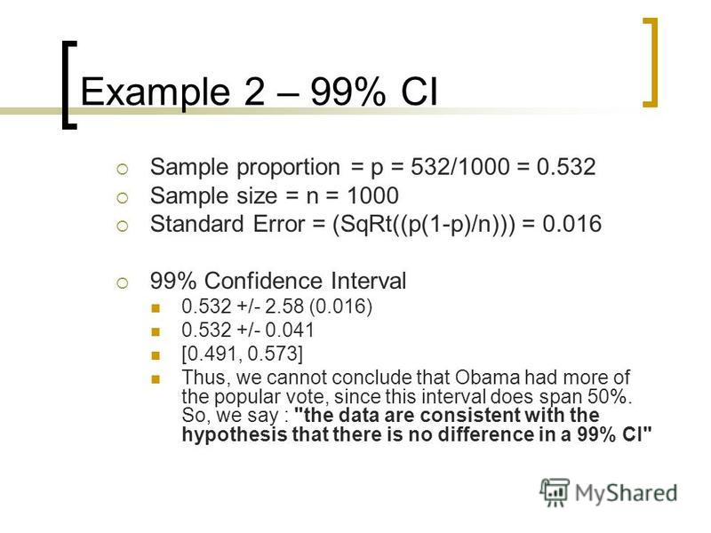 Example 2 – 99% CI Sample proportion = p = 532/1000 = 0.532 Sample size = n = 1000 Standard Error = (SqRt((p(1-p)/n))) = 0.016 99% Confidence Interval 0.532 +/- 2.58 (0.016) 0.532 +/- 0.041 [0.491, 0.573] Thus, we cannot conclude that Obama had more