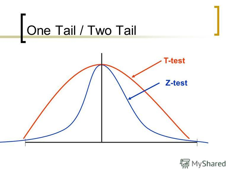 One Tail / Two Tail T-test Z-test