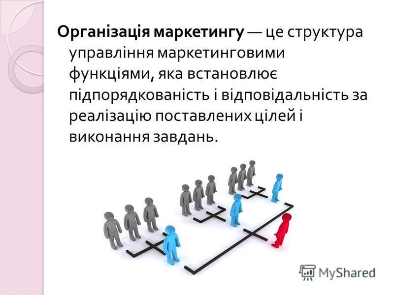 Організація маркетингу це структура управління маркетинговими функціями, яка встановлює підпорядкованість і відповідальність за реалізацію поставлених цілей і виконання завдань.