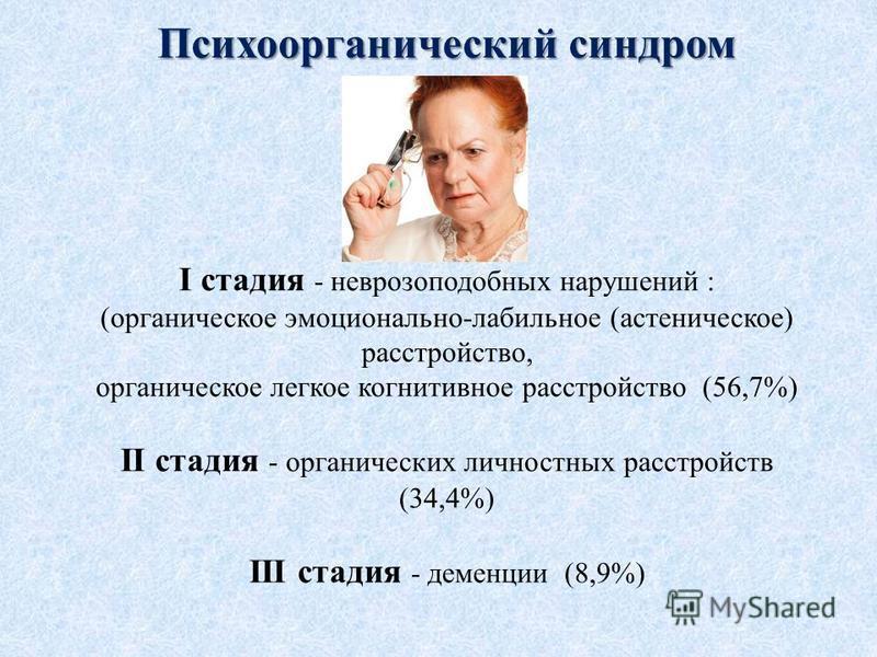 I стадия - неврозоподобных нарушений : (органическое эмоционально-лабильное (астеническое) расстройство, органическое легкое когнитивное расстройство (56,7%) II стадия - органических личностных расстройств (34,4%) III стадия - деменции (8,9%) Психоор
