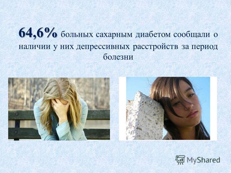 64,6% 64,6% больных сахарным диабетом сообщали о наличии у них депрессивных расстройств за период болезни