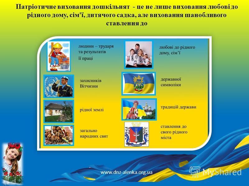 Патріотичне виховання дошкільнят - це не лише виховання любові до рідного дому, сім'ї, дитячого садка, але виховання шанобливого ставлення до www.dnz-alenka.org.ua