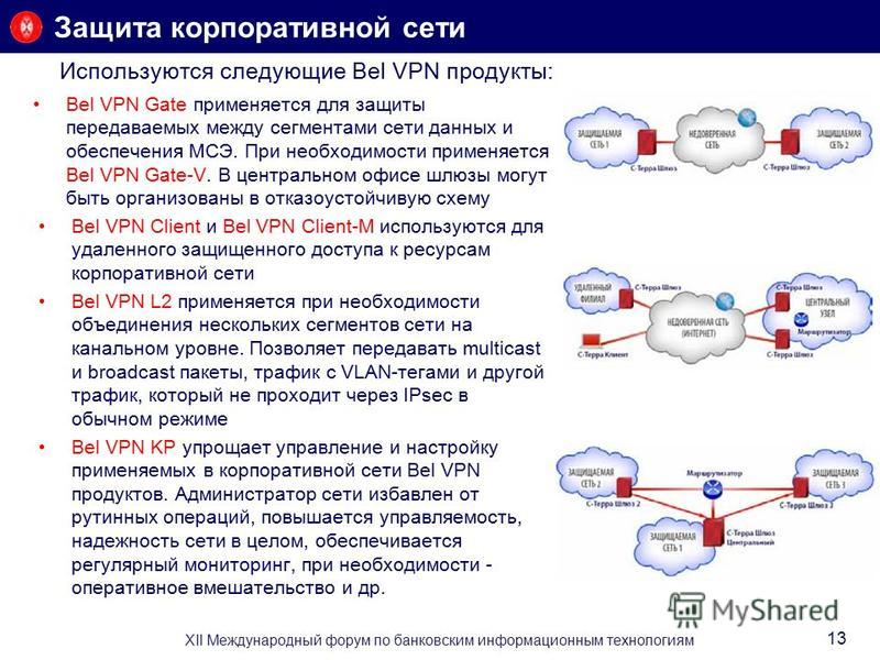Защита корпоративной сети Bel VPN Gate применяется для защиты передаваемых между сегментами сети данных и обеспечения МСЭ. При необходимости применяется Bel VPN Gate-V. В центральном офисе шлюзы могут быть организованы в отказоустойчивую схему Bel VP