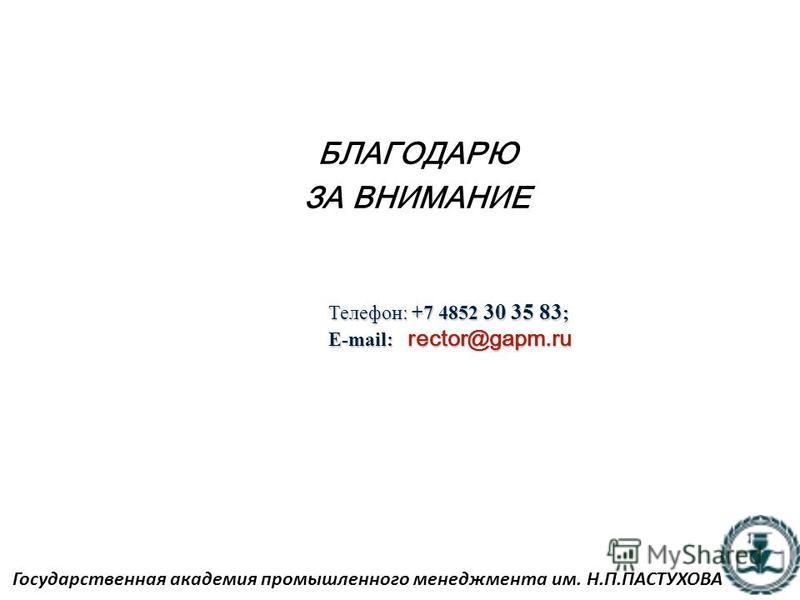 БЛАГОДАРЮ ЗА ВНИМАНИЕ Государственная академия промышленного менеджмента им. Н.П.ПАСТУХОВА Телефон: +7 4852 30 35 83 ; E-mail: rector@gapm.ru