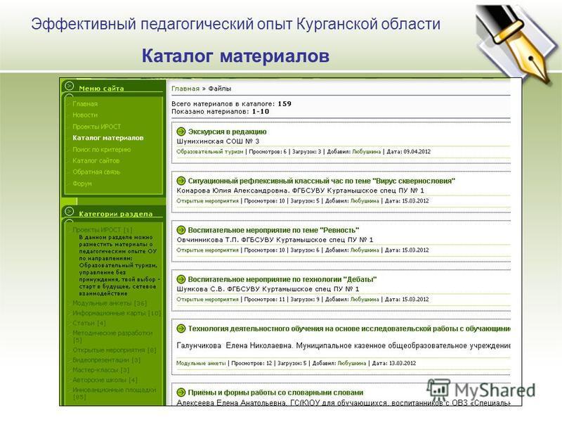 Эффективный педагогический опыт Курганской области Каталог материалов