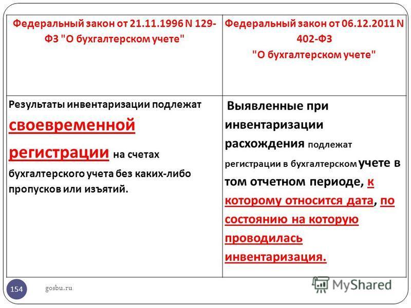 Федеральный закон от 21.11.1996 N 129- ФЗ