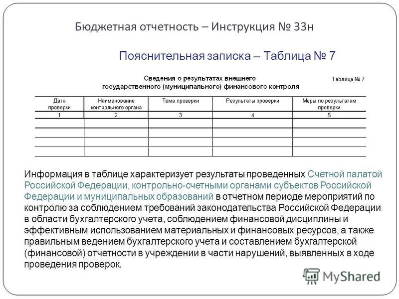 Бюджетная отчетность – Инструкция 33 н Пояснительная записка – Таблица 7 Информация в таблице характеризует результаты проведенных Счетной палатой Российской Федерации, контрольно-счетными органами субъектов Российской Федерации и муниципальных образ