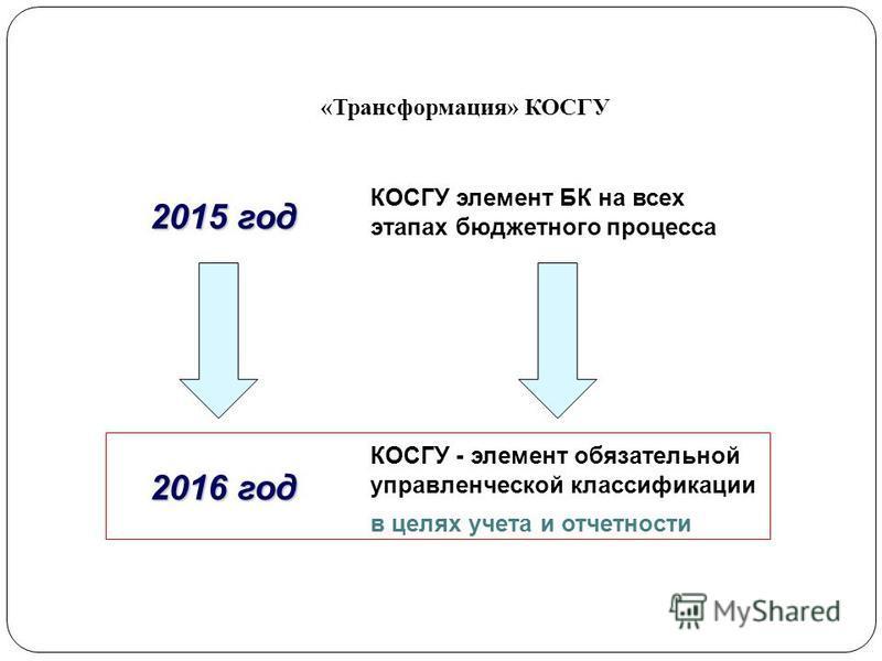 КОСГУ элемент БК на всех этапах бюджетного процесса КОСГУ - элемент обязательной управленческой классификации в целях учета и отчетности «Трансформация» КОСГУ 2015 год 2016 год