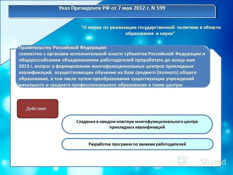 Указ Президента РФ от 7 мая 2012 г. N 599