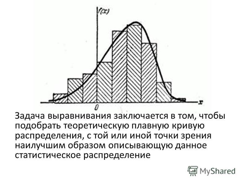 Задача выравнивания заключается в том, чтобы подобрать теоретическую плавную кривую распределения, с той или иной точки зрения наилучшим образом описывающую данное статистическое распределение