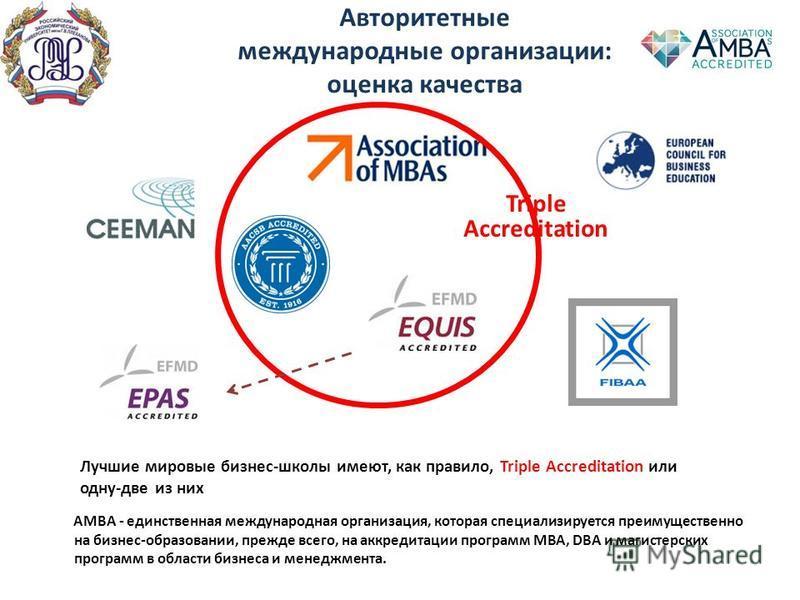 Авторитетные международные организации: оценка качества Triple Accreditation Лучшие мировые бизнес-школы имеют, как правило, Triple Accreditation или одну-две из них АМВА - единственная международная организация, которая специализируется преимуществе