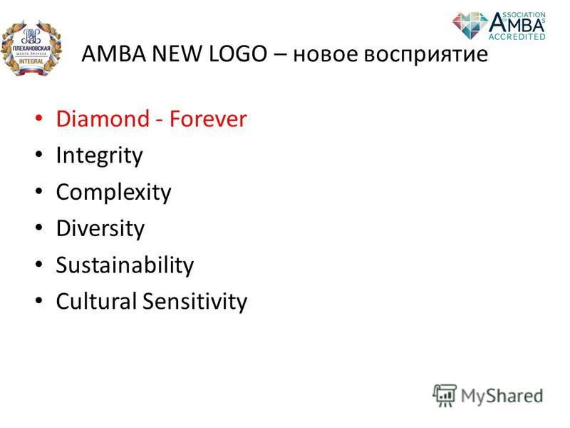 AMBA NEW LOGO – новое восприятие Diamond - Forever Integrity Complexity Diversity Sustainability Cultural Sensitivity