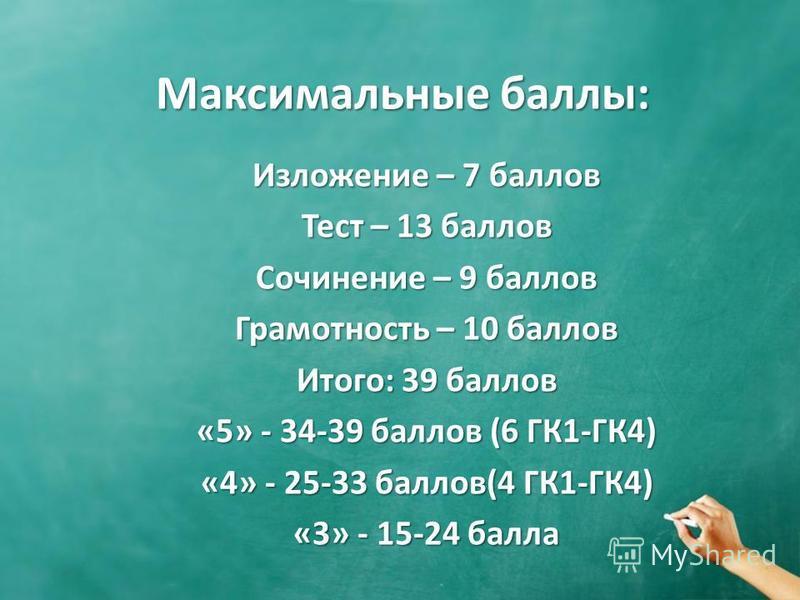 Максимальные баллы: Изложение – 7 баллов Тест – 13 баллов Сочинение – 9 баллов Грамотность – 10 баллов Итого: 39 баллов «5» - 34-39 баллов (6 ГК1-ГК4) «4» - 25-33 баллов(4 ГК1-ГК4) «3» - 15-24 балла
