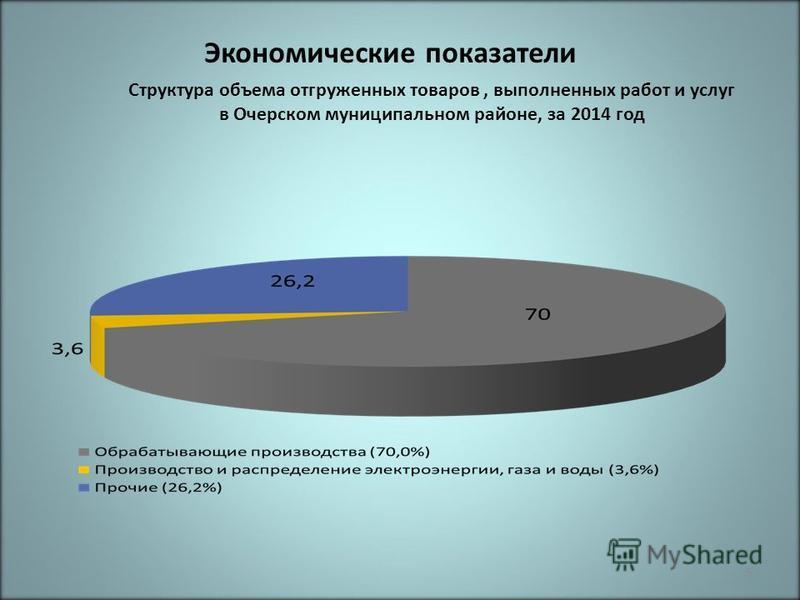 Экономические показатели 5 Структура объема отгруженных товаров, выполненных работ и услуг в Очерском муниципальном районе, за 2014 год