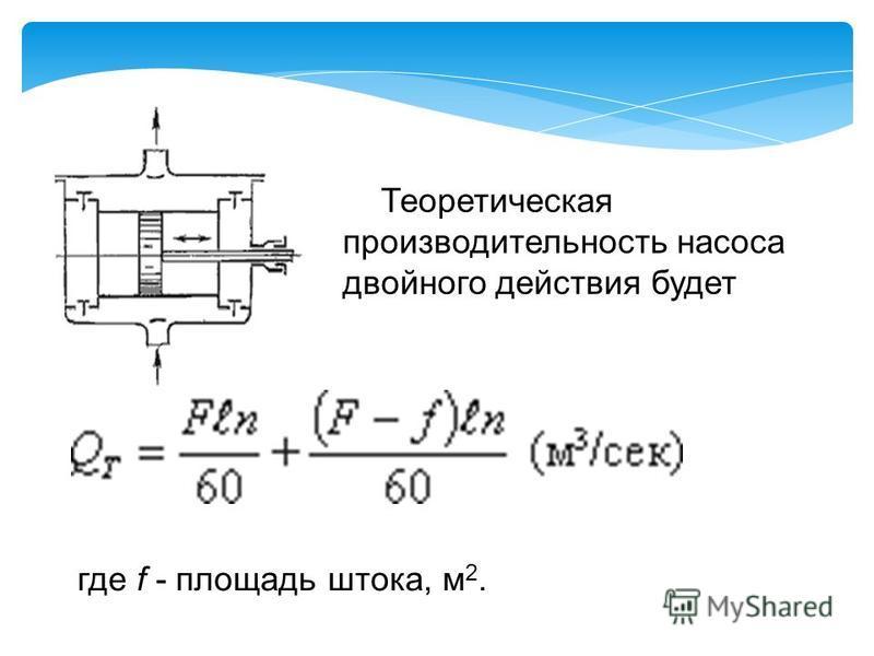 Теоретическая производительность насоса двойного действия будет где f - площадь штока, м 2.