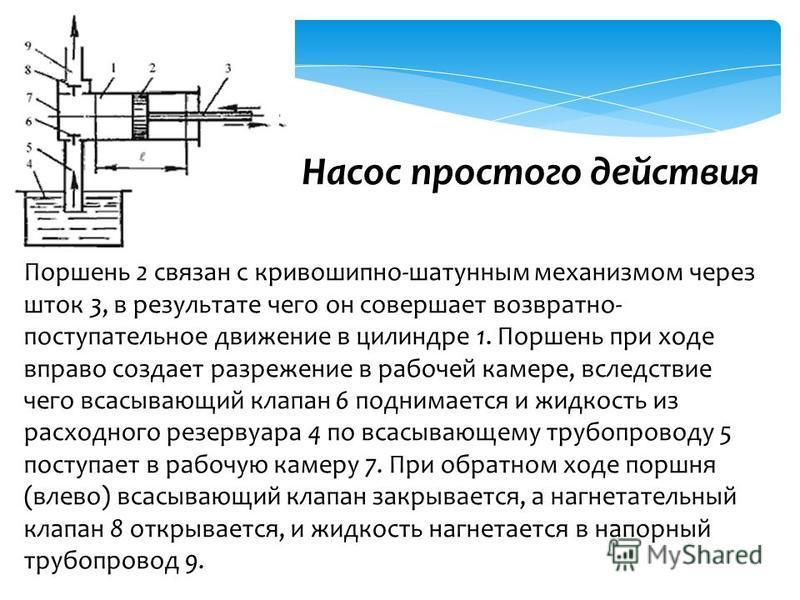 Поршень 2 связан с кривошипно-шатунным механизмом через шток 3, в результате чего он совершает возвратно- поступательное движение в цилиндре 1. Поршень при ходе вправо создает разрежение в рабочей камере, вследствие чего всасывающий клапан 6 поднимае
