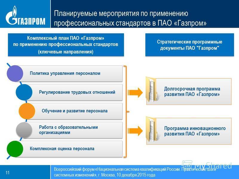 11 Планируемые мероприятия по применению профессиональных стандартов в ПАО «Газпром» Всероссийский форум «Национальная система квалификаций России. Практические шаги системных изменений», г. Москва, 10 декабря 2015 года Политика управления персоналом