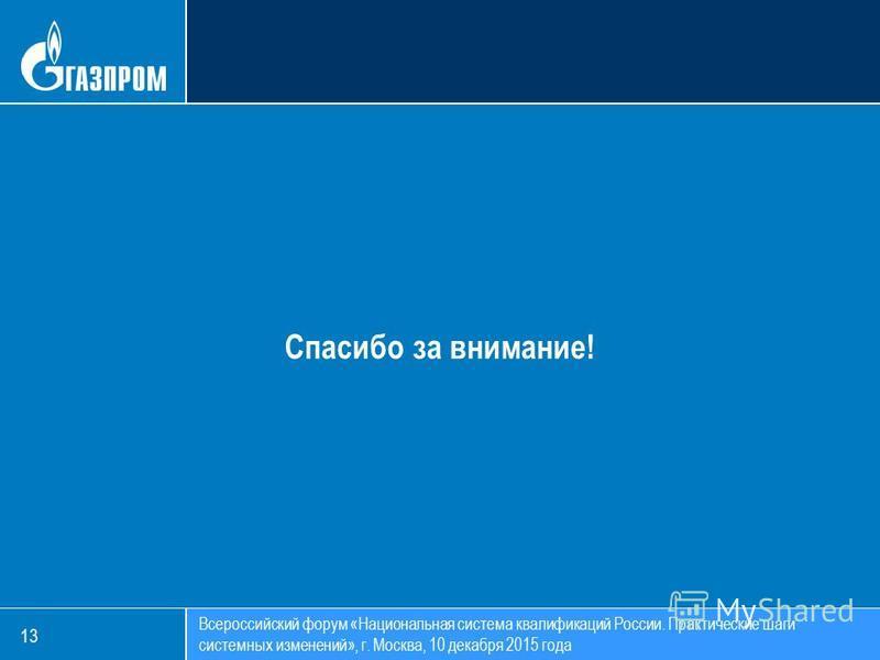 Спасибо за внимание! 13 Всероссийский форум «Национальная система квалификаций России. Практические шаги системных изменений», г. Москва, 10 декабря 2015 года