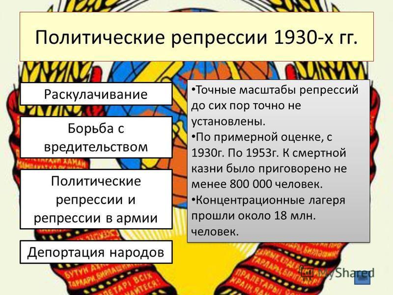 Политические репрессии 1930-х гг. Раскулачивание Борьба с вредительством Политические репрессии и репрессии в армии Депортация народов Точные масштабы репрессий до сих пор точно не установлены. По примерной оценке, с 1930 г. По 1953 г. К смертной каз