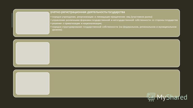 учетно - регистрационная деятельность государства порядок учреждения, реорганизации и ликвидации юридических лиц ( участников рынка ) управления различными формами государственной и негосударственной собственности со стороны государства решения о при
