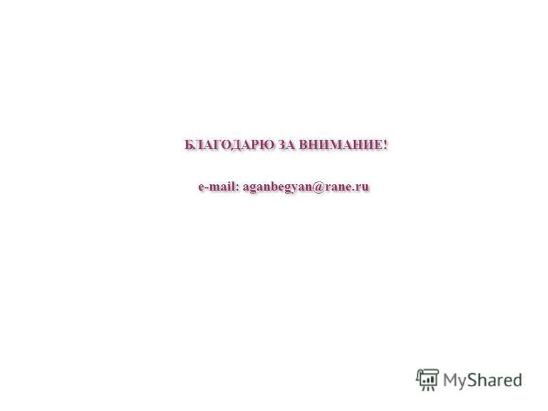БЛАГОДАРЮ ЗА ВНИМАНИЕ! e-mail: aganbegyan@rane.ru БЛАГОДАРЮ ЗА ВНИМАНИЕ! e-mail: aganbegyan@rane.ru