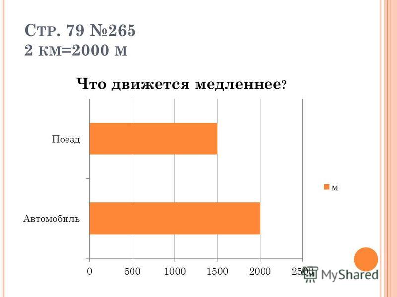 С ТР. 79 265 2 КМ =2000 М
