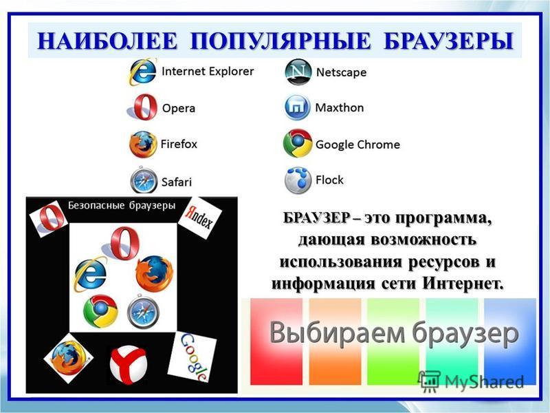 НАИБОЛЕЕ ПОПУЛЯРНЫЕ БРАУЗЕРЫ БРАУЗЕР – это программа, дающая возможность использования ресурсов и информация сети Интернет.
