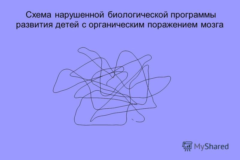 Схема нарушенной биологической программы развития детей с органическим поражением мозга