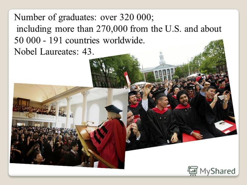 Number of graduates: over 320 000; including more than 270,000 from the U.S. and about 50 000 - 191 countries worldwide. Nobel Laureates: 43.