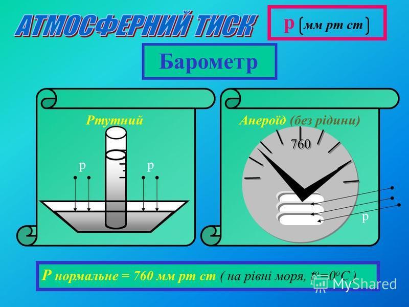 Вимірювання Атмосферного тиску Одиниці вимірювання Атмосферного тиску Атмосферний тиск Прилади Для вимірювання Атмосферного тиску Розвязу- вання задач Тестові завдання Залежність Атмосферного тиску від висотиР