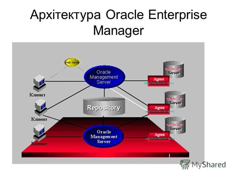 Архітектура Oracle Enterprise Manager