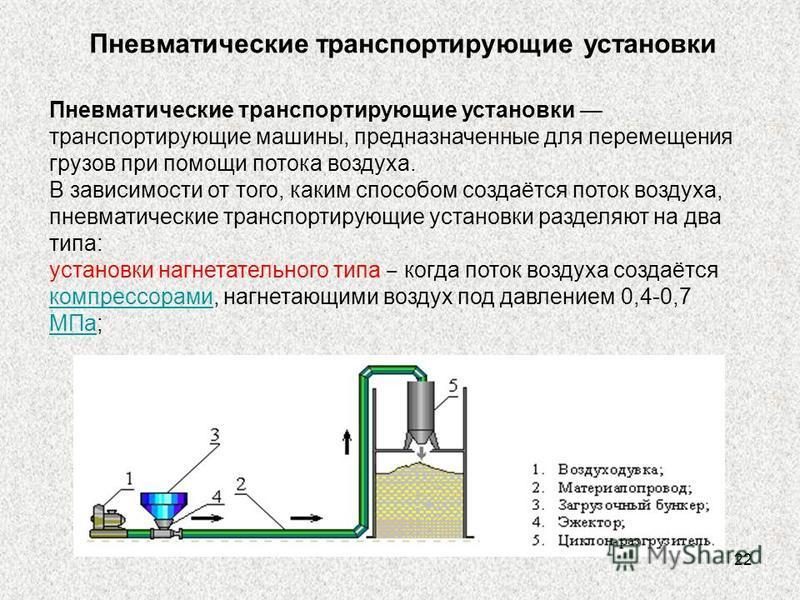 22 Пневматические транспортирующие установки Пневматические транспортирующие установки транспортирующие машины, предназначенные для перемещения грузов при помощи потока воздуха. В зависимости от того, каким способом создаётся поток воздуха, пневматич