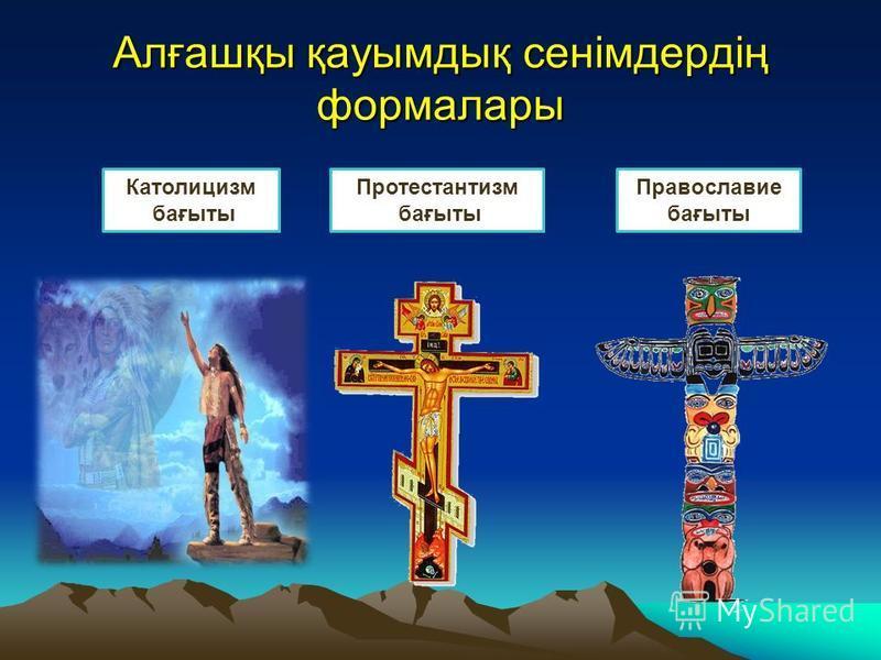 Католицизм бағыты Протестантизм бағыты Православие бағыты