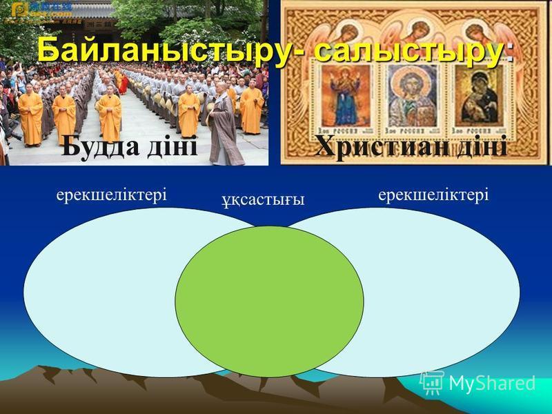 Байланыстыру- салыстыру: ерекшеліктері ұқсастығы Будда дініХристиан діні