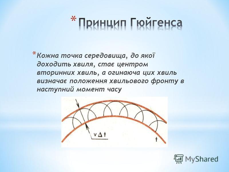 * Кожна точка середовища, до якої доходить хвиля, стає центром вторинних хвиль, а огинаюча цих хвиль визначає положення хвильового фронту в наступний момент часу