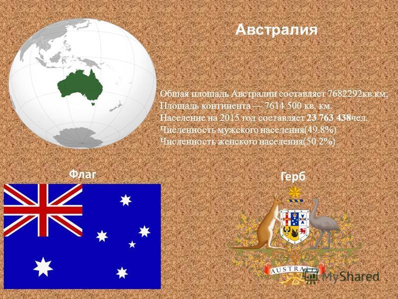 Флаг Герб Общая площадь Австралии составляет 7682292 кв.км; Площадь континента 7614 500 кв. км. Население на 2015 год составляет 23 763 438 чел. Численность мужского населения(49.8%) Численность женского населения(50.2%) Австралия