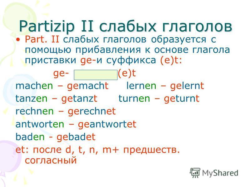 Partizip II слабых глаголов Part. II слабых глаголов образуется с помощью прибавления к основе глагола приставки ge-и суффикса (е)t: ge- (e)t machen – gemacht lernen – gelernt tanzen – getanzt turnen – geturnt rechnen – gerechnet antworten – geantwor