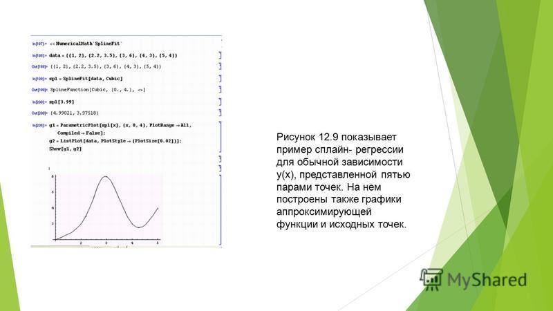 Рисунок 12.9 показывает пример сплайн- регрессии для обычной зависимости у(х), представленной пятью парами точек. На нем построены также графики аппроксимирующей функции и исходных точек.