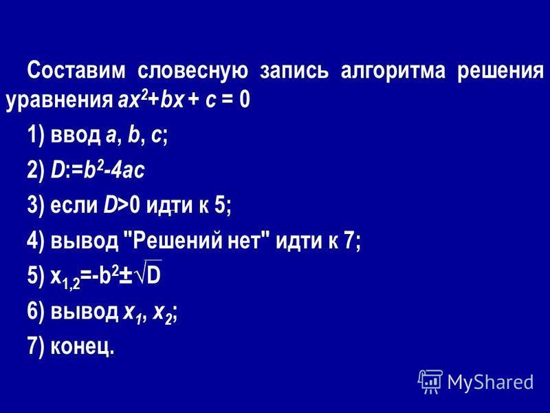 Составим словесную запись алгоритма решения уравнения ax 2 +bx + c = 0 1) ввод a, b, c ; 2) D := b 2 -4ac 3) если D >0 идти к 5; 4) вывод Решений нет идти к 7; 5) x 1,2 =-b 2 ±D 6) вывод x 1, x 2 ; 7) конец.