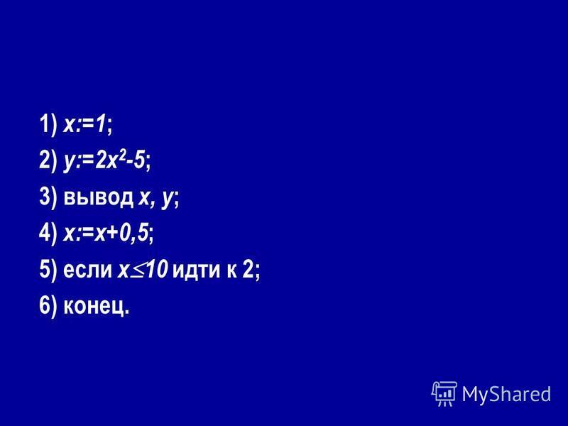1) x:=1 ; 2) y:=2x 2 -5 ; 3) вывод x, y ; 4) x:=x+0,5 ; 5) если x 10 идти к 2; 6) конец.