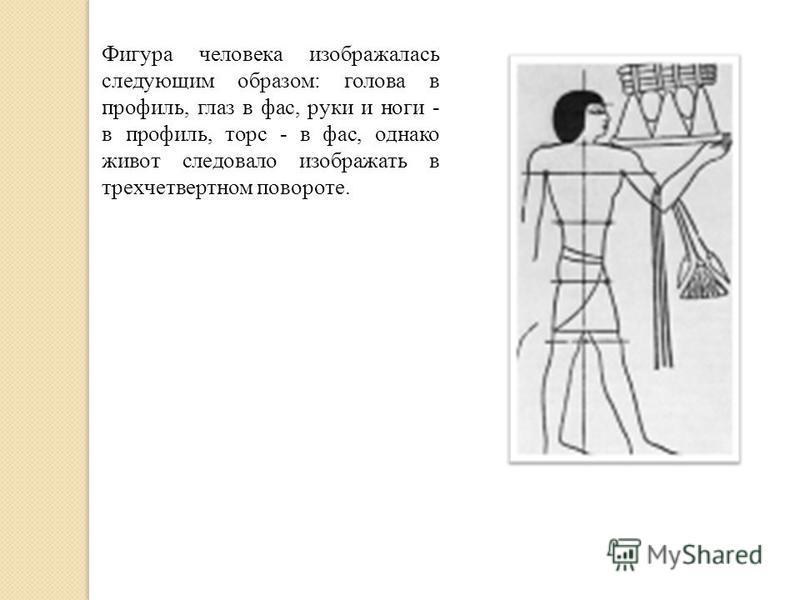 Фигура человека изображалась следующим образом: голова в профиль, глаз в фас, руки и ноги - в профиль, торс - в фас, однако живот следовало изображать в трехчетвертном повороте.