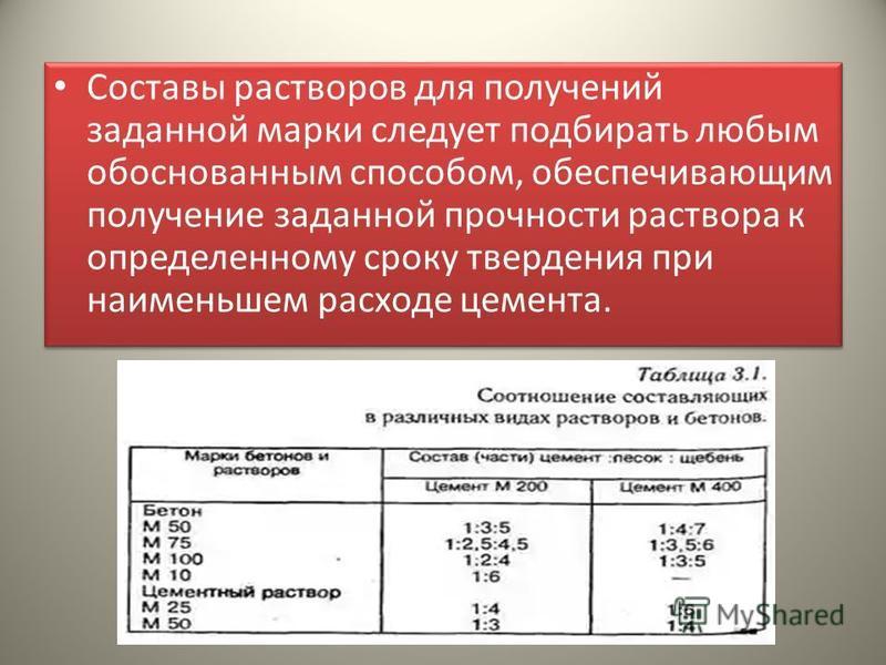 Составы растворов для получений заданной марки следует подбирать любым обоснованным способом, обеспечивающим получение заданной прочности раствора к определенному сроку твердения при наименьшем расходе цемента.