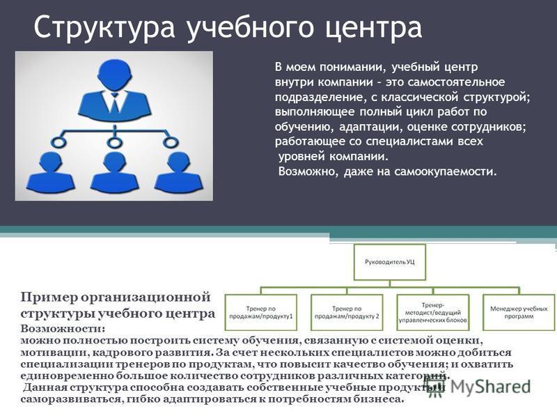 Структура учебного центра В моем понимании, учебный центр внутри компании – это самостоятельное подразделение, с классической структурой; выполняющее полный цикл работ по обучению, адаптации, оценке сотрудников; работающее со специалистами всех уровн