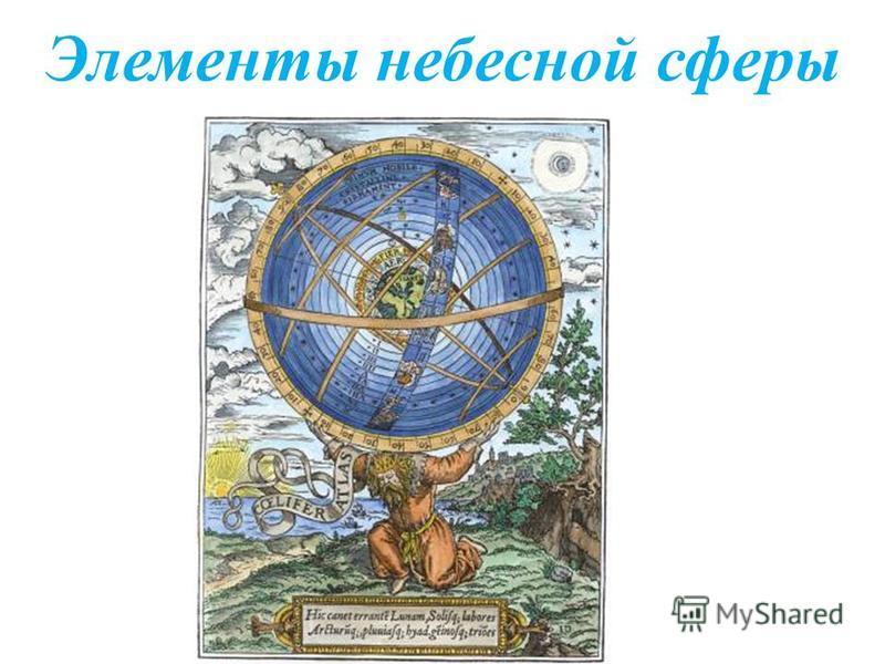 Элементы небесной сферы