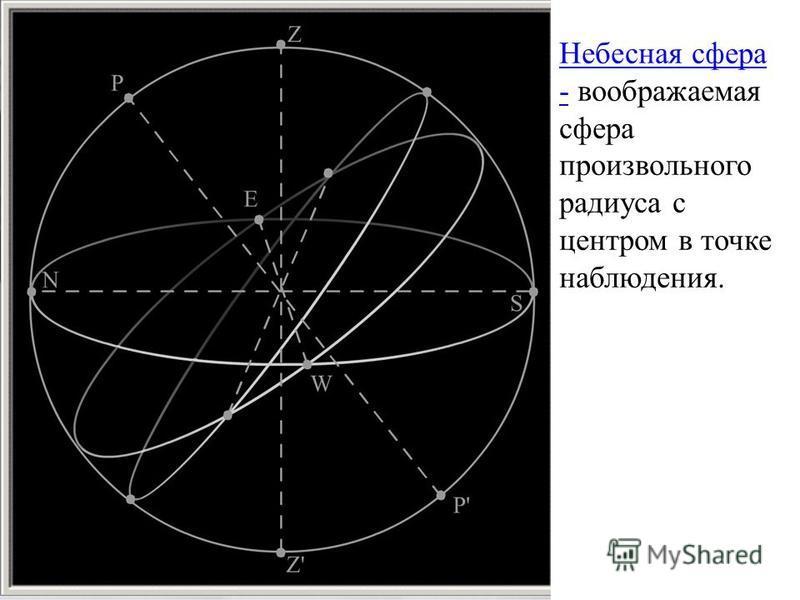Небесная сфера -Небесная сфера - воображаемая сфера произвольного радиуса с центром в точке наблюдения.