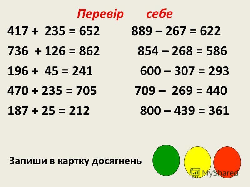 Перевір себе 417 + 235 = 652 889 – 267 = 622 736 + 126 = 862 854 – 268 = 586 196 + 45 = 241 600 – 307 = 293 470 + 235 = 705 709 – 269 = 440 187 + 25 = 212 800 – 439 = 361 Запиши в картку досягнень